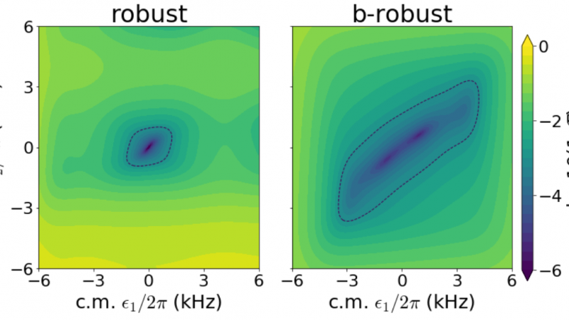 Comparison of b-robust and robust